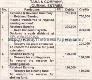 COMPANY RETAINED EARNINGS