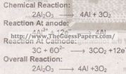 Chemical Reaction Reaction At anode Reaction At Cathode Overall Reaction
