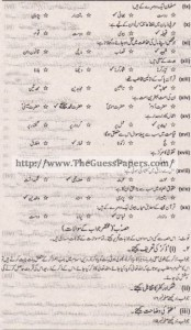 Islamic Studies Solved Past Paper 1st year 2013 Karachi Board1