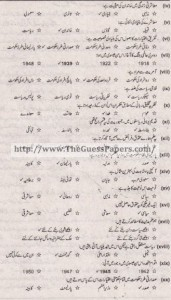 Madniyat Solved Past Paper 1st year 2014 Karachi Board1