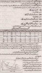 Mashiyat Solved Past Paper 1st year 2011 Karachi Board2