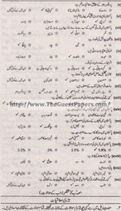 Mashiyat Solved Past Paper 1st year 2012 Karachi Board1