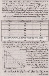 Mashiyat Solved Past Paper 1st year 2012 Karachi Board7