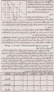 Mashiyat Solved Past Paper 1st year 2014 Karachi Board9