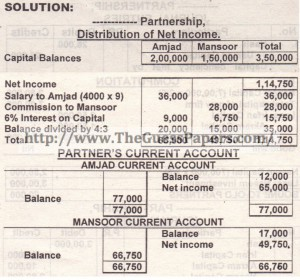 Partnership Distribution of Net Income