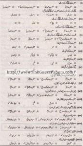 Tarekh-e-Islam Solved Past Paper 1st year 2012 Karachi Board