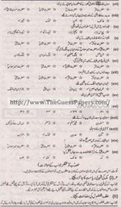 Tarekh-e-Islam Solved Past Paper 1st year 2014 Karachi Board1