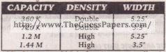 capacity dencity width