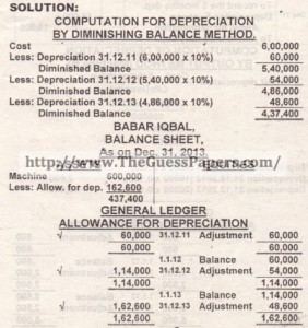 ACCOUNTING FOR DEPRECIATION - DIMINISHING BALANCE METHOD