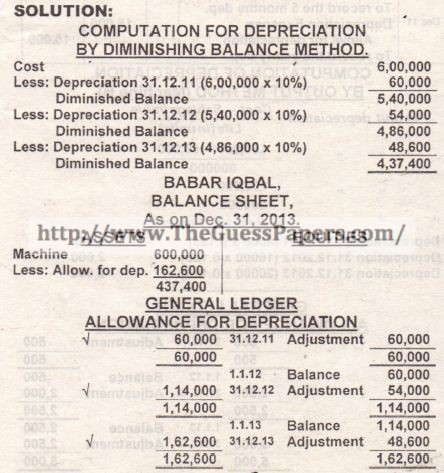 essay on depreciation methods The accounting balance sheet is one of the major financial statements used by accountants and  depreciation methods:  essay uk, the accounting balance sheet.