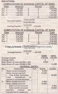 Distribution of Profit - Loss
