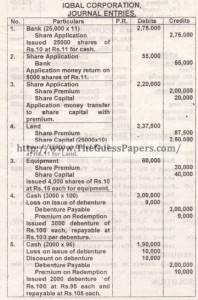 Issuance of Shares and Debentures