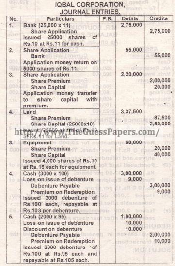 essay shares debentures