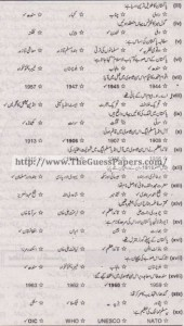 Pakistan Studies in urdu Solved Past Paper 2nd year 2014 Karachi Board1