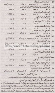 Pakistan Studies in urdu Solved Past Paper 2nd year 2015 Karachi Board1