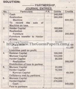 Partnership - Liquidation